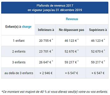 Plafonds 2018-2019.PNG