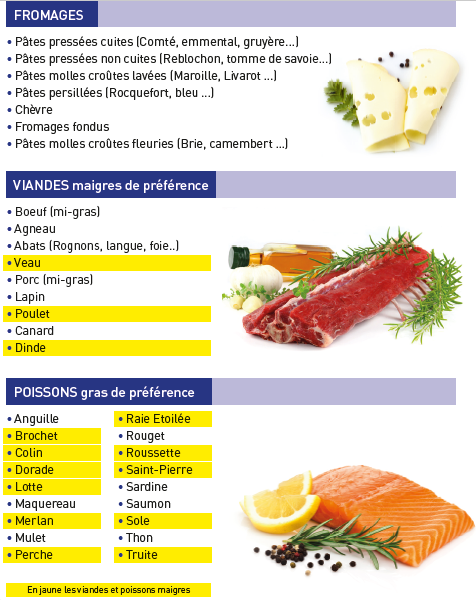 Protéines Fortes 1.PNG