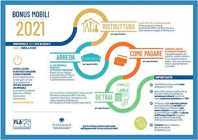 bonus mobili 2021.JPG