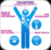 Volunteering_Image.png
