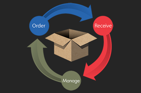 Managing Inventory Turnover - A Key Operational Strategy for Retailers