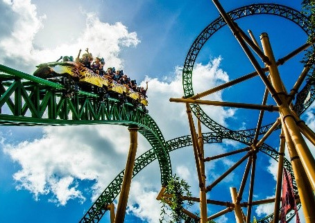 The Recent Retail Roller Coaster Ride