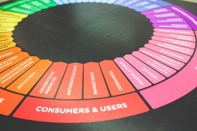 Consumers & Users by Kaboompics @ Pexels