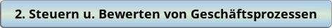 button_steuern-u-bewerten-von-geschaftsprozessen.png