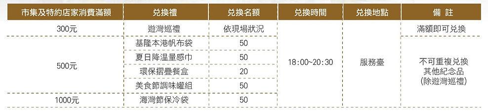 %E7%A6%AE%E5%93%81%E5%85%8C%E6%8F%9B_edi