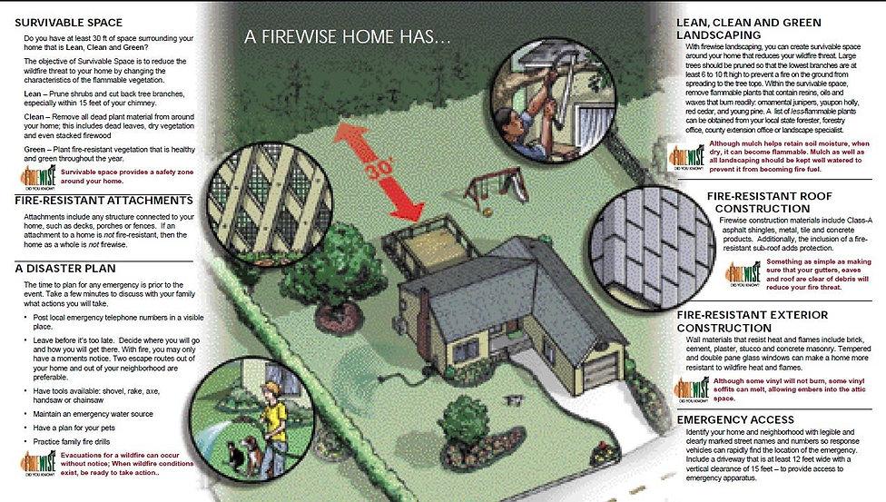 FireWise Graphic.jpg