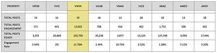 Avani Statistics.jpg