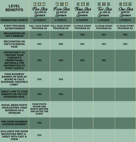 sponsor chart .png