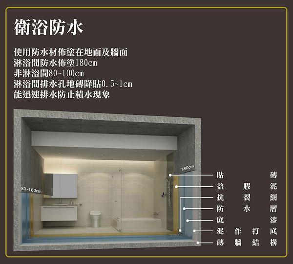 工法-衛浴防水.jpg