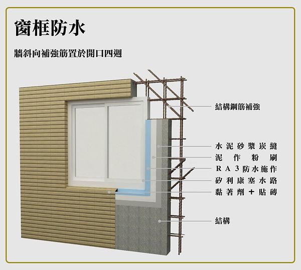 工法-窗框防水.jpg