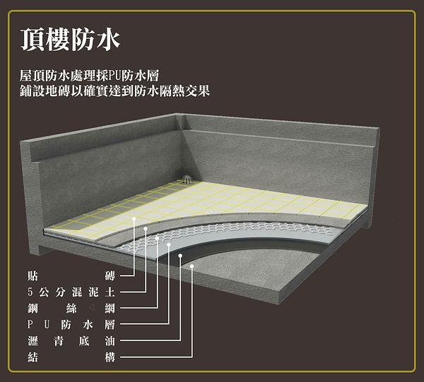 工法-頂板防水.jpg