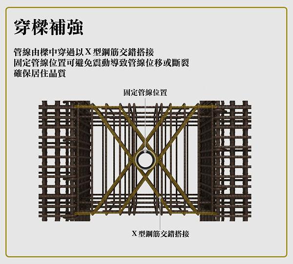 工法-穿樑補強.jpg