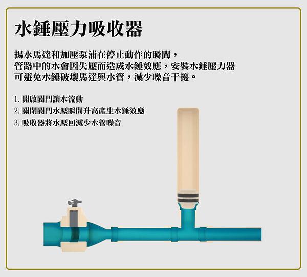 工法-水錘壓力吸收器.jpg