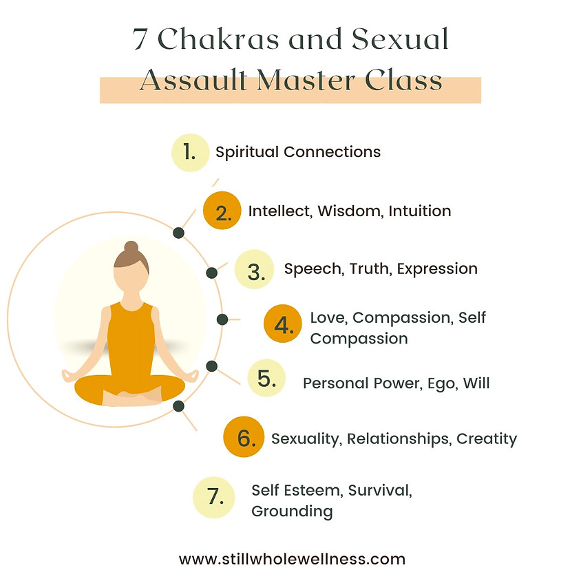 7 Chakras and Sexual Assault Master Class