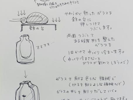 ◆時澤真美 ロングインタビュー&制作フローについてnote書きました!