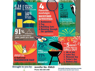 5 Most Popular Grill Out Dates