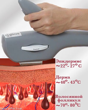 глубина температуры ALT технологии.jpg