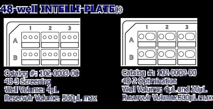 Art Robbins Instruments, INTELLI-PLATE, protein crystallization plate