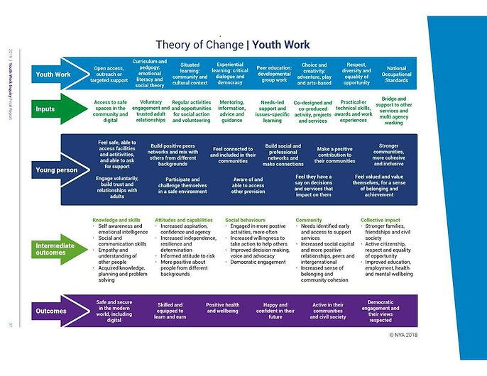Youth Work Theory1.jpg
