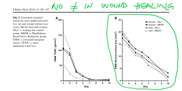 Do stress reduction interventions speed up your clients' wound healing?