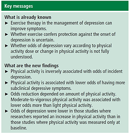 Physical activity: Is it going to help our clients with depression?
