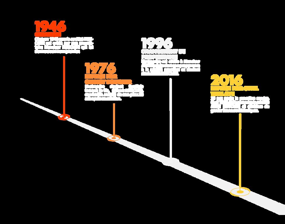 AB-frise-histoire.png