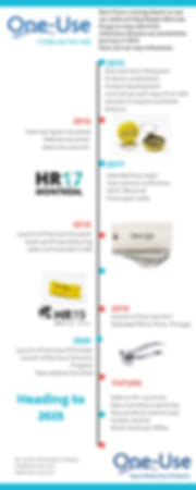 One-Use History Timeline Infographic.png