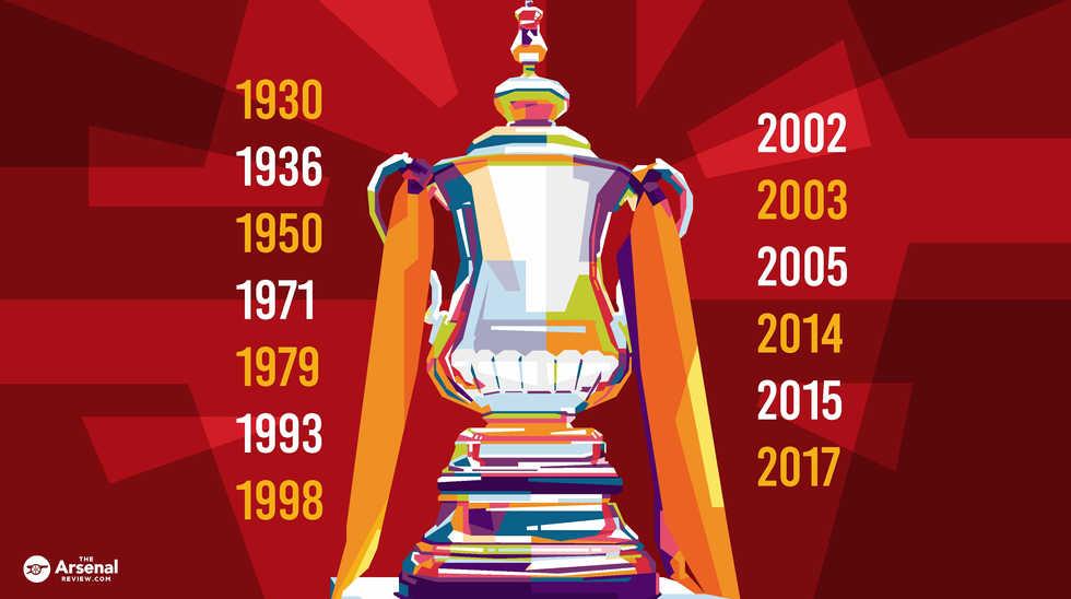ARSENAL FA CUP 001.jpg