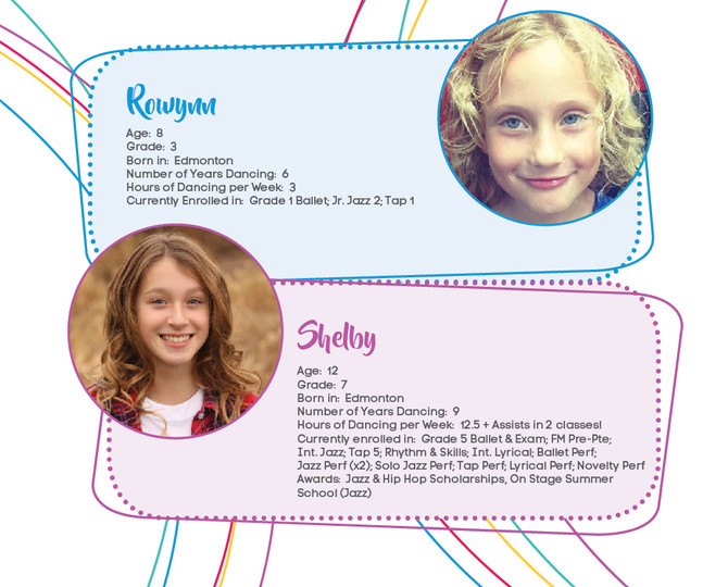 February's dancers of the month