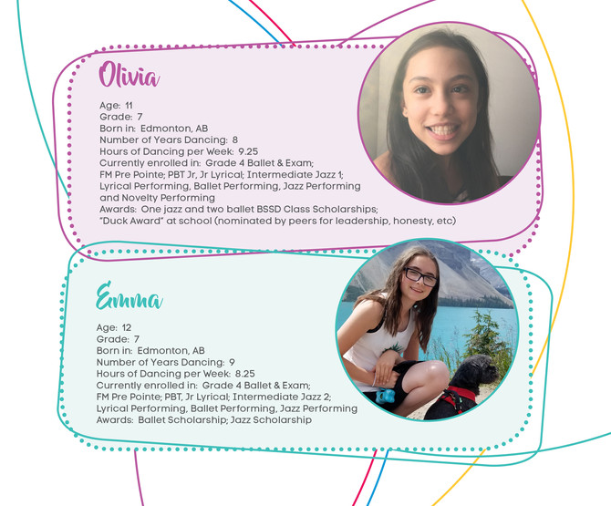 October's dancers of the month
