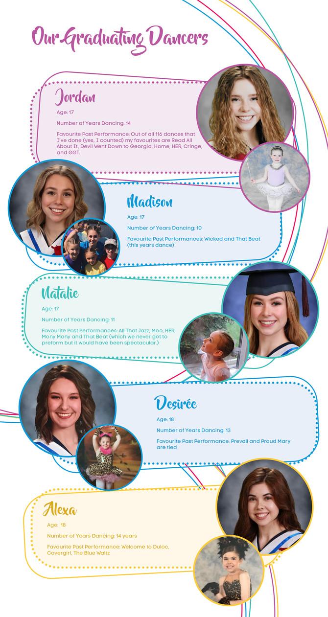 Our 2020 Grads