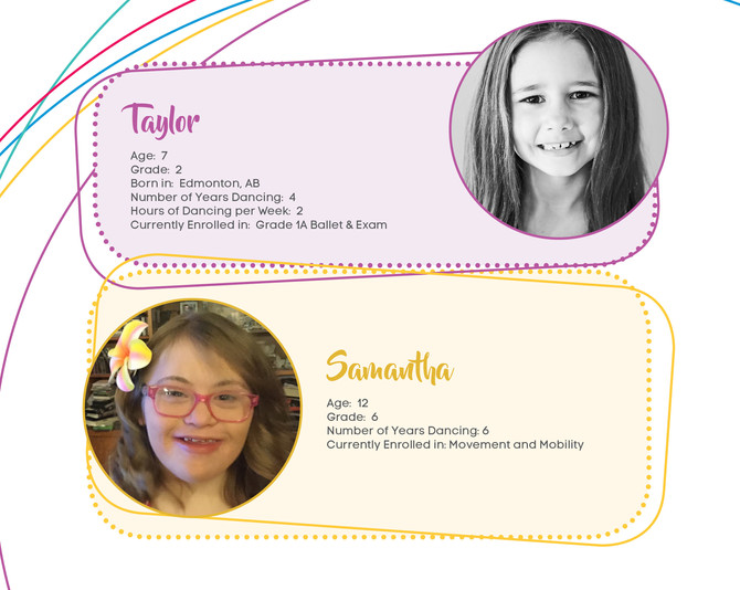 April's dancers of the month
