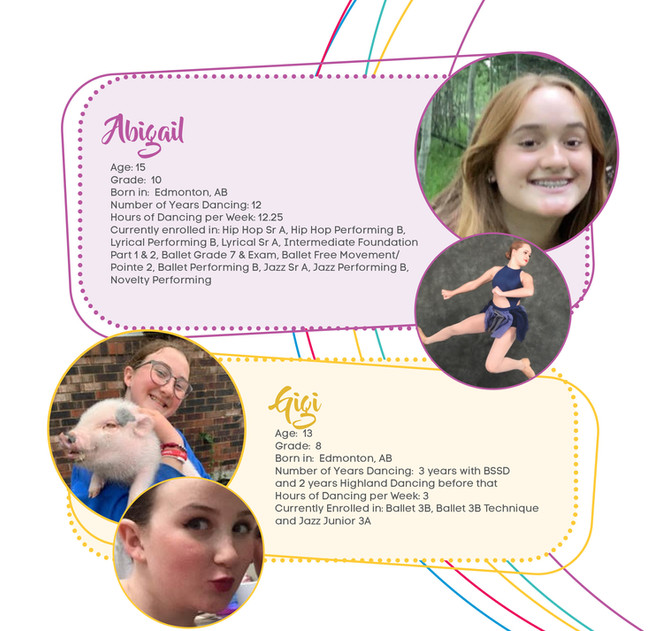 Feature Dancers of the month for November