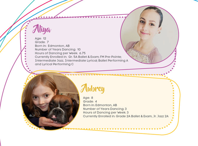 March's dancers of the month