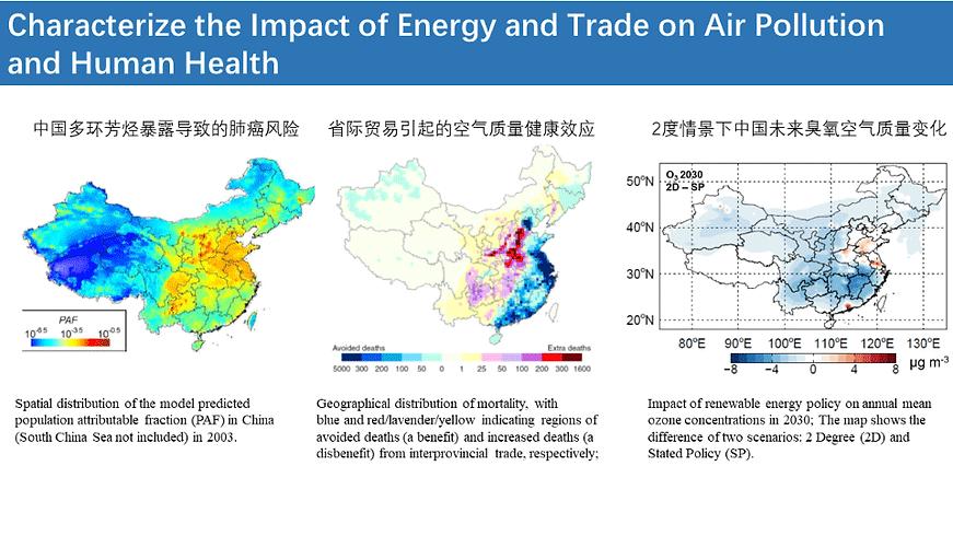 能源、空气污染、健康.png