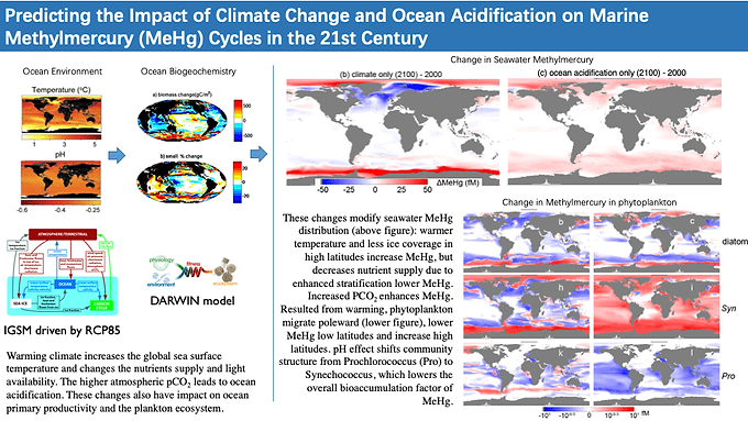 Zhang et al. One Earth, under review.