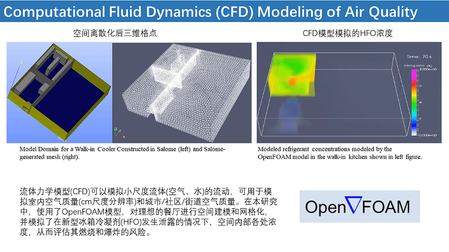 流体力学模型.png