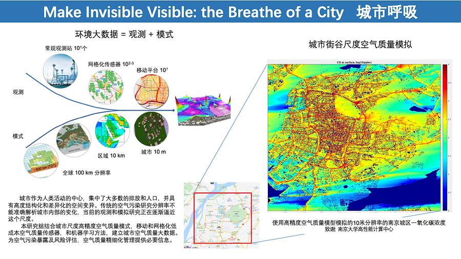 城市呼吸.png