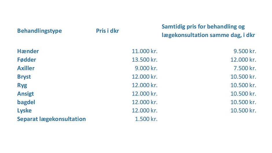 Priser til private patienter.png