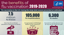 Moment for Mission of Flu Vaccines 2020