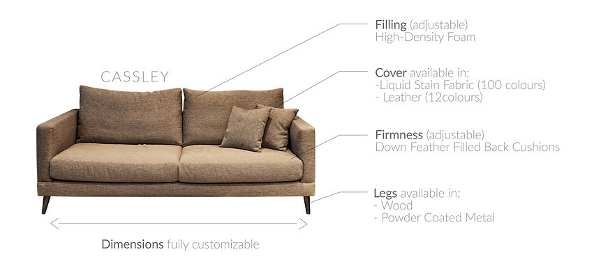Description of sofa Cassley covered with a Polyester Linen blend, details are given about how customizable the sofa is. The filling (High densit foam), the cover (acacia, poly linen blend or leater), the firmness (down feater), the legs (wood or metal) and the dimensions can be adjust.