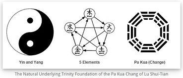 trinity principle.jpg