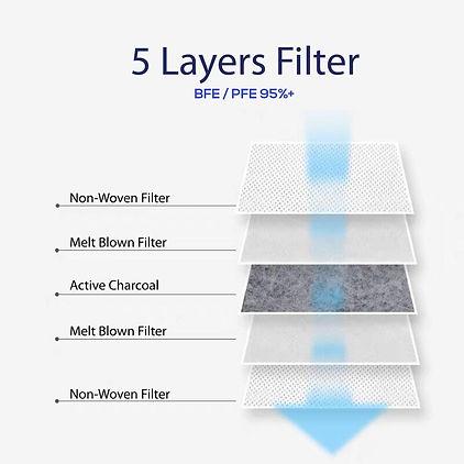 Mask filter (for jotform)_1.jpg