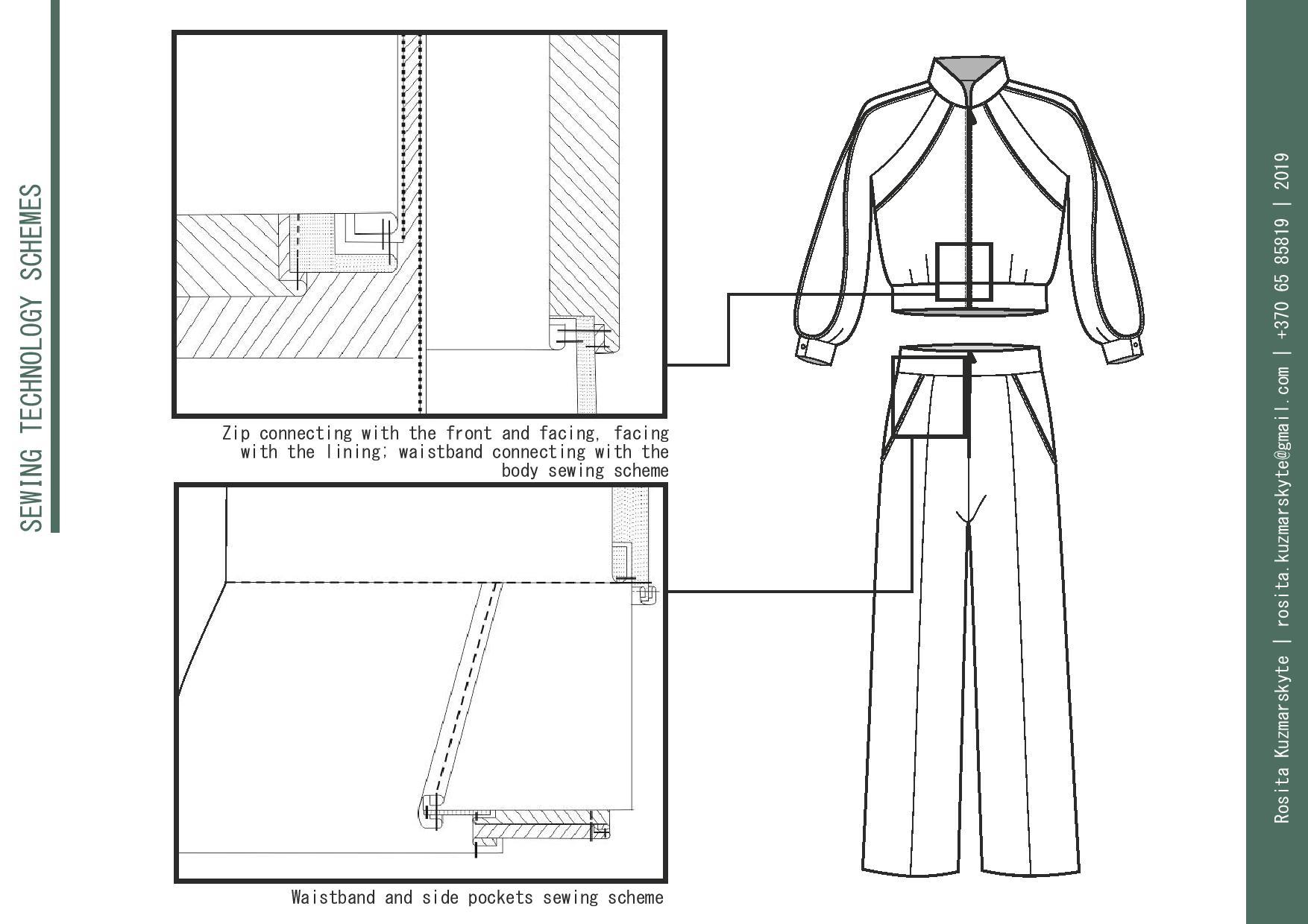 Scheme of Garment Sewing Technology