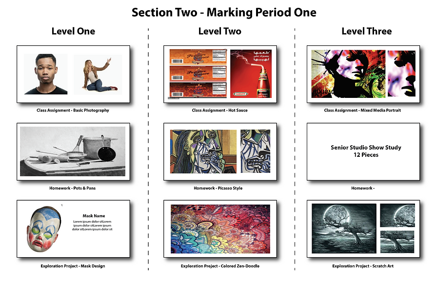 Section 2B Example.png