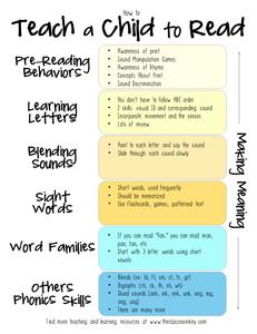teaching reading for children