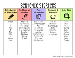 Sentence Starter homeschool activity