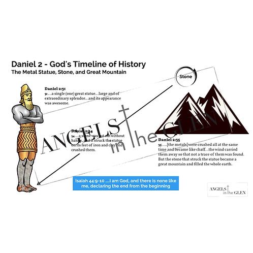 Daniel 2 - Nebuchadnezzar's Dream