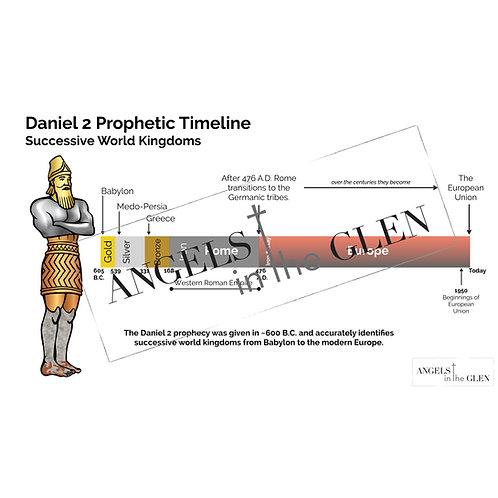 Daniel 2 - Prophetic Timeline
