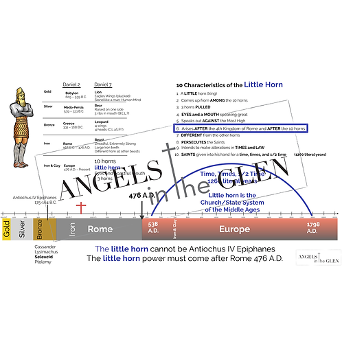 Daniel 7 - Chart of Daniel 2 & 7 Prophecies with Timeline